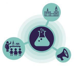 Introduction to Public Engagement and Science Policy